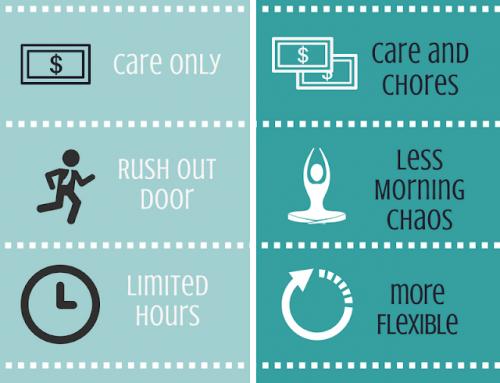 Nanny Care vs. Day Care